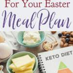 A layout of ketogenic foods and cookbook